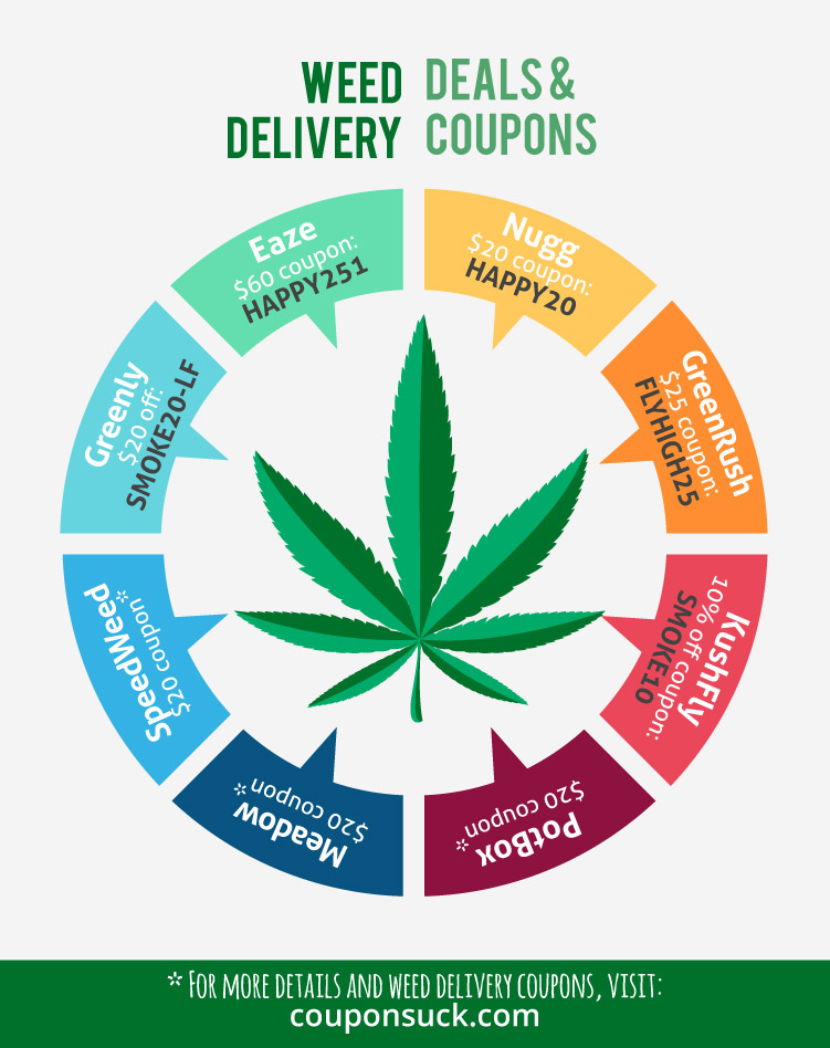 MMJ Delivery : Reviews and Coupons for Cannabis Delivery